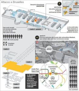 Dettaglio dei fatti e dei luoghi della serie di attentati che hanno sconvolto Bruxelles stamattina (157mm x 180mm)