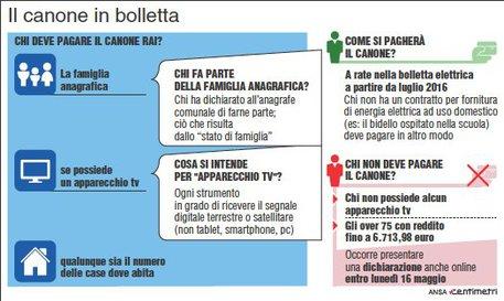 Canone rai ultime ore per l esenzione progetto italia news for Plico raccomandato senza busta canone rai