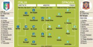 EURO 2016 - Probabili formazioni di Italia-Spagna (134mm x 80mm)
