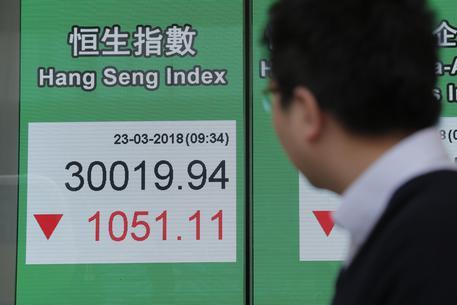 Borsa, Shanghai apre a -0,23%