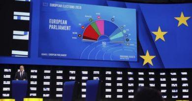 Europee: quarta proiezione Pe, Ppe 182 seggi, S&D 147