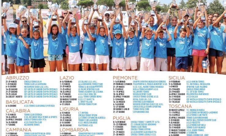 Tennis Trophy Grottaglie 2020,  'Città europea dello sport'