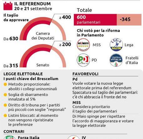 Zingaretti torna sulla legge elettorale. Renzi: 'Parliamone'